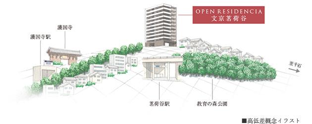 引用:【公式HP】オープンレジデンシア文京茗荷谷