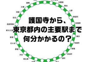 【通勤・通学】護国寺から、東京都内の主要駅までは何分かかるの?